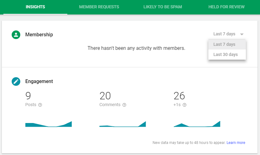 Google Plus Insights