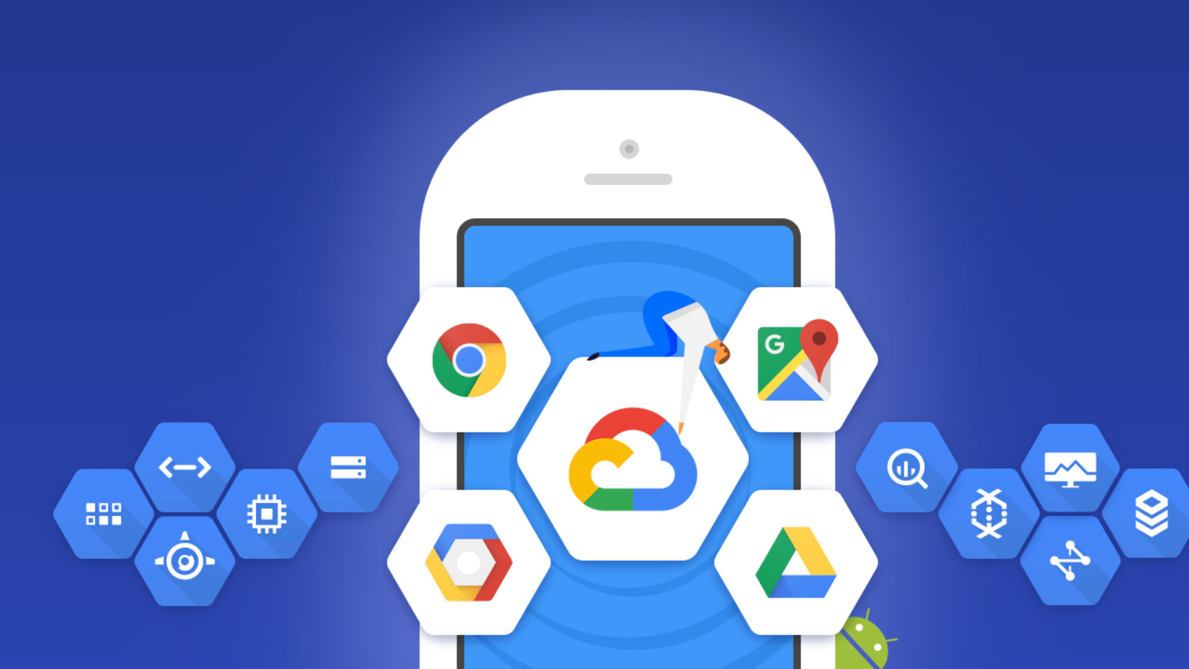 Why build your web and mobile Apps on the Google Cloud Platform